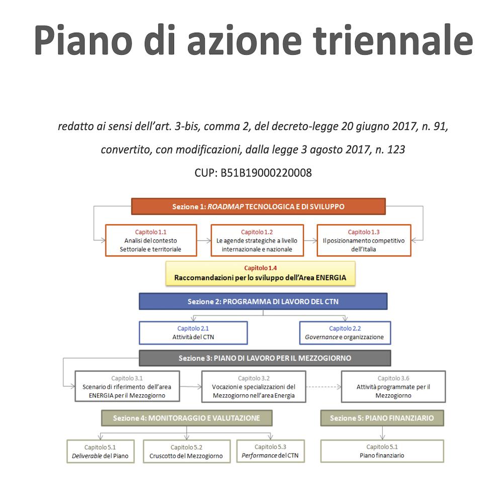 Piano di azione triennale 2021-2023